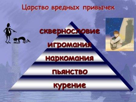 Carstvo-vrednykh-privychek